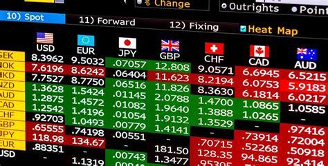 什么是外汇交易