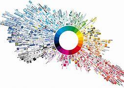 营销的渠道方法 的图像结果